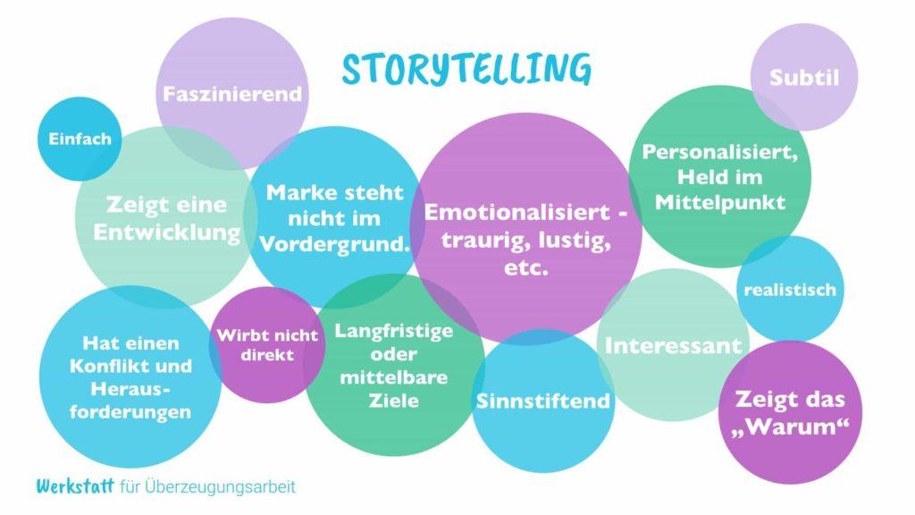 Storytelling Grundsätze