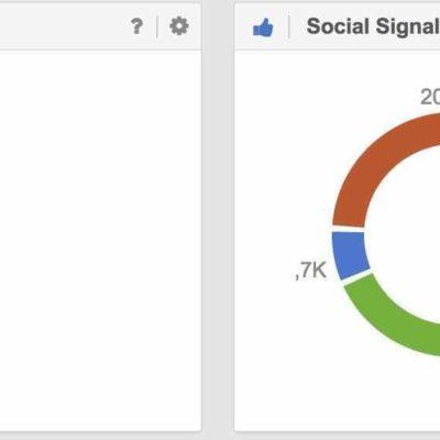 SEO und Social Signals der CDU