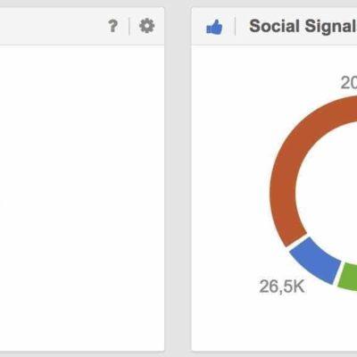SEO und Social Signals der CSU
