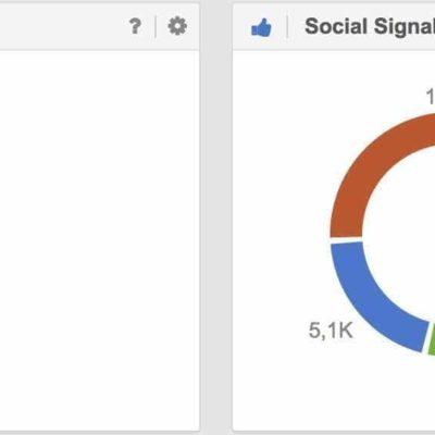 SEO und Social Signals der SPD